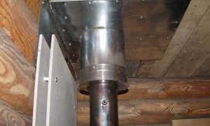 Чем обмотать трубу дымохода металлическую в бане: лучшие варианты