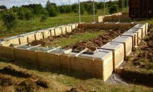 Фундамент на различных типах почв – пучинистом грунте, болоте, песке, глине