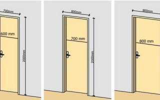Размер дверного проема: стандарты и правила вычисления габаритов двери