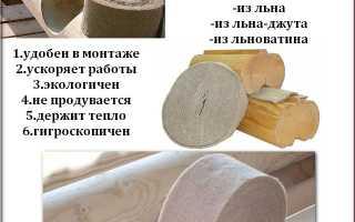 Как выбрать межвенцовый утеплитель – джутовый, льноватин, из шерсти