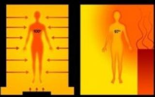 Инфракрасная сауна: польза и вред ик излучения, противопоказания